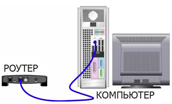 Как выбрать WiFi роутер для дома