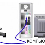 Как выбрать и настроить WiFi роутер для дома