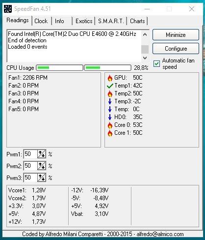 Speedfan утилита контроля скорости вращение кулеров ПК